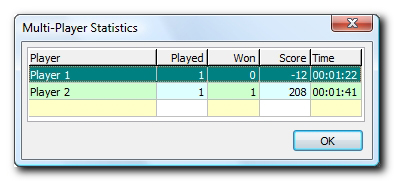 Multi-Players Statistics